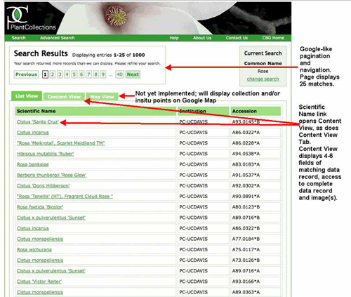 Figure 3: Typical screen view of a search result of the PlantCollections Portal
