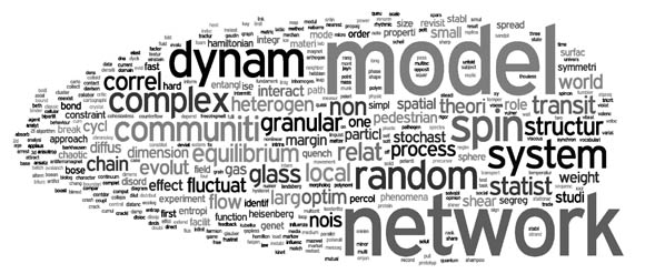 Term cloud of abstract terms of 94 documents published in J Stat Mech