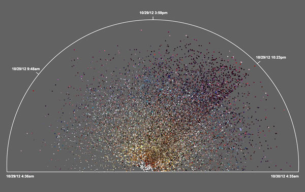 A radial plot visualization of 23,581 photos from the Brooklyn area during Hurricane Sandy
