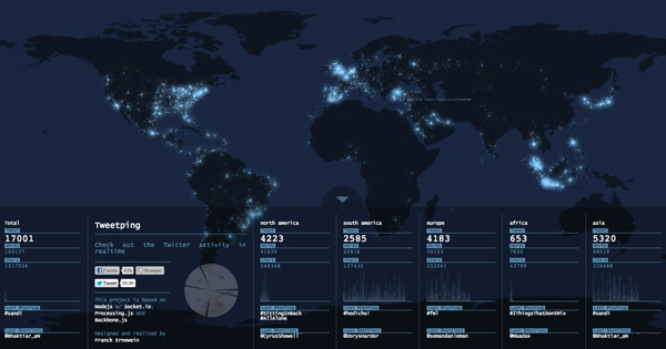 A real-time Twitter visualization that maps tweets across the world