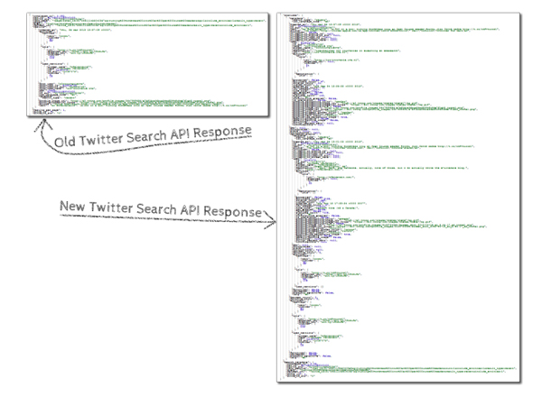 data via Twitter search API