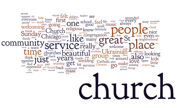 Word cloud for all visible religious organization reviews