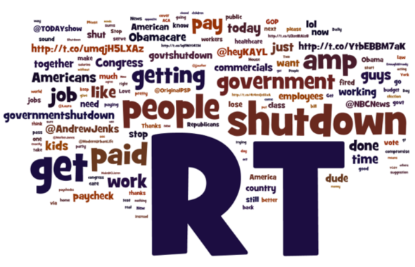 1 October word cloud