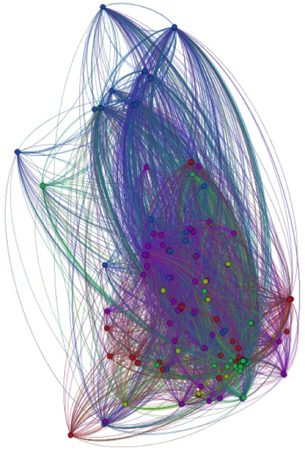 Network structure of the connected component of the U.K. higher education institutional accounts network, arranged according to geolocation. Nodes are colour-coded according to communities